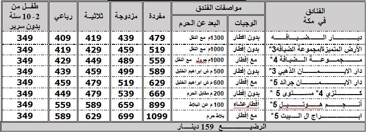برناج العمرة